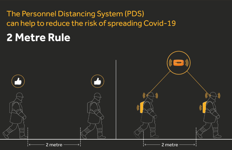SiteZone proximity warning system social distancing COVID-19